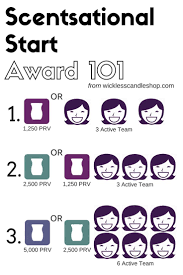 14 best scentsy team images on pinterest scentsy superstar and wax