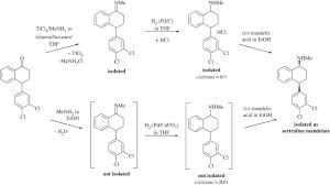 solvents and sustainable chemistry proceedings of the royal