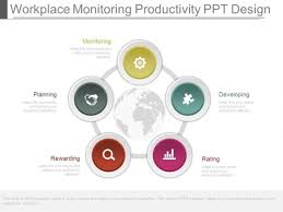 Counselling At Workplace Ppt Workplace Monitoring Productivity Ppt Design Powerpoint Templates