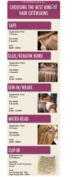 different types of hair extensions semi permanent hair extensions explore the best hair extension methods