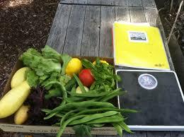urban harvest affiliate resources