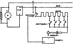 welding plant diagram wiring diagram simonand