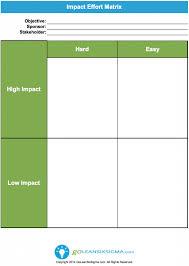 impact effort matrix goleansixsigma com lean six sigma