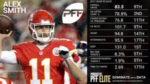 Alex Smith Meme - is alex smith the most disrespected underrated player in the nfl nfl