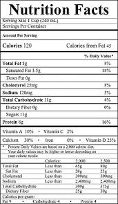 Nutrition Facts For Cottage Cheese by Nutritional Value 2 Milk Nutrition And Dietetics