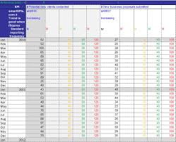 Kpi Report Template Excel Sports Scorecard Pre Populated Excel Template