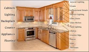 Replacement Doors For Kitchen Cabinets Costs Kitchen Cabinet Refacing Cabinets Cost Replacing Regarding How