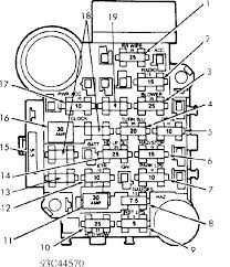 1994 jeep grand fuse diagram fuses circuit breakers 1984 1991 jeep xj