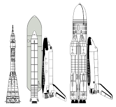 file soyuz space shuttle buran comparison svg wikimedia commons