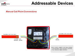 addressable manual call point wiring diagram wiring diagram