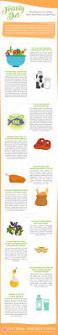best 25 fertility diet ideas on pinterest natural fertility