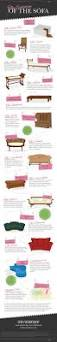 Sofa King We Todd Did Origin by 15 Best Furniture Infographics Images On Pinterest Furniture