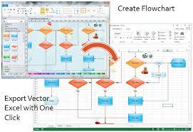Drawing Floor Plans In Excel Make Great Looking Flowcharts In Excel