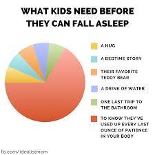 Bedtime Meme - hilarious facebook parenting memes of the week hilarious parents