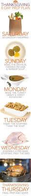 easy make ahead turkey gravy recipe turkey gravy gravy and
