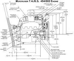 mercruiser riser wiring diagram diagram wiring diagrams for diy