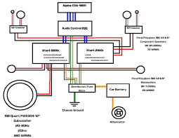 radio wiring harness diagram ford wire color codes inside alpine