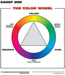 description of color materials