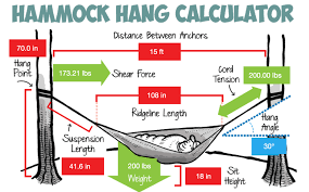 your guide to hanging up a hammock indoors in under 15 minutes