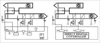 direct digital control systems tempcon hvac direct digital