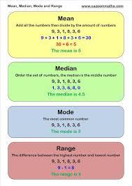the 25 best maths ideas on pinterest math tips math classroom