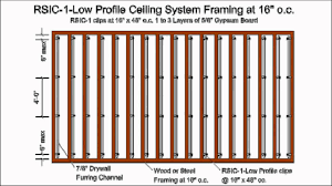 rsic 1 low profile on walls soundproofing installation