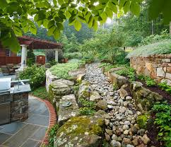 Drainage Issues In Backyard Landscape Drainage Problems Houzz