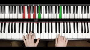 tutorial piano canon top 18 piano courses online virtual piano