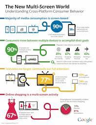 fliptop media digital marketing that gets results