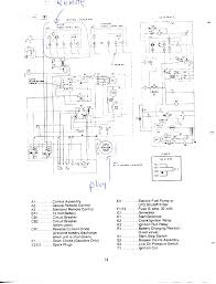wiring diagram remote car starter wiring diagram weick