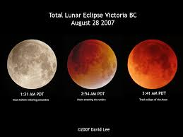 why the moon turns during an eclipse starts with a
