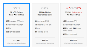 how much would a tesla model s cost in canada how much would