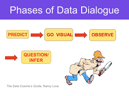 data literacy march workshop outcomes begin building common