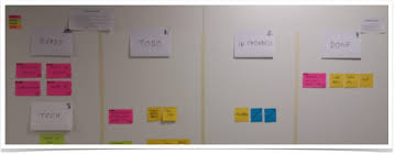 comment mettre des post it sur le bureau windows 7 agile smells management visuel xebia expertise