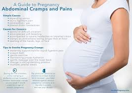 light cring 7 weeks pregnant your guide to pregnancy abdominal crs healthypregnancy com