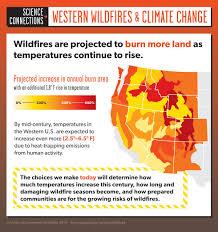 Alaska Wildfire Climate Change by Winds Fan Massive Unprecedented March Wildfire Burning 40