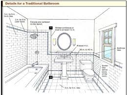 bathroom layout design tool free free bathroom floor plan design tool layout with interior tips and