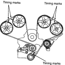 repair guides engine mechanical timing cover and belt