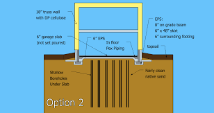 Slab Basement Meaning Using Sand To Store Solar Energy Greenbuildingadvisor Com