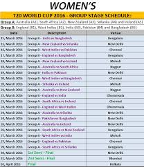 World Cup Table Icc T20 World Cup 2016 Schedule Time Table Announced