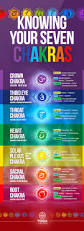 best 25 chakra meditation ideas on pinterest chakra yoga
