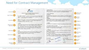 Contract Management Spreadsheet by Contract Management With Sharepoint And Office365