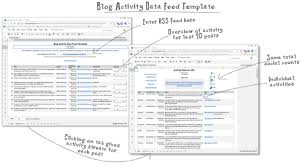 Microsoft Spreadsheet Template Google Spreadsheet Template For Getting Social Activity Around Rss