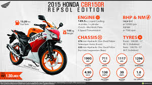 cbr 150r price and mileage 2015 honda cbr150r repsol edition live to race