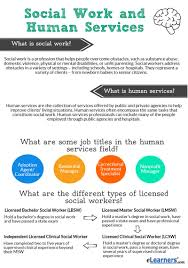 what is a social worker how to become a social worker