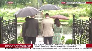 Kensington Pala by Princess Diana Death When Did Princess Diana Die How Did It