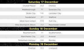 premier league results table and fixtures premier league christmas and new year fixtures predicted results