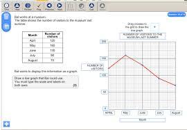 Gcse Simultaneous Equations Worksheet New Edexcel Functional Skills On Line Practice Tests