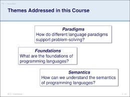 programming languages презентация онлайн