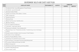Hr Audit Report Template Environment Health And Safety Audit Plan